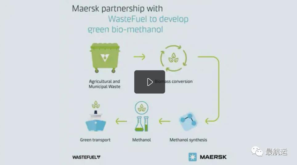 投资初创,马士基碳中和计划的新路径!