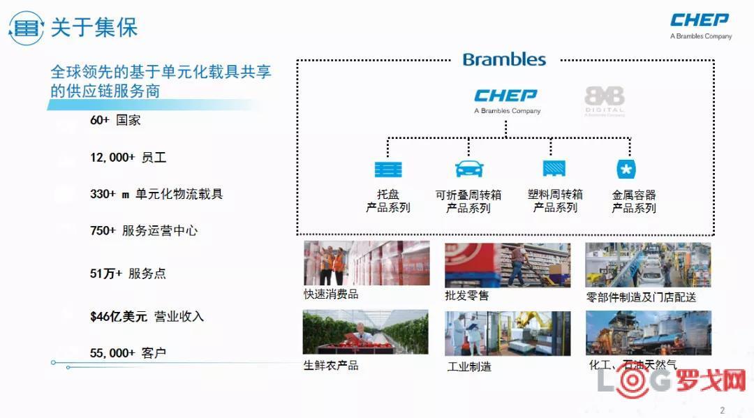 2021 LOG供应链&合同物流创新优秀企业-集保物流设备(中国)有限公司
